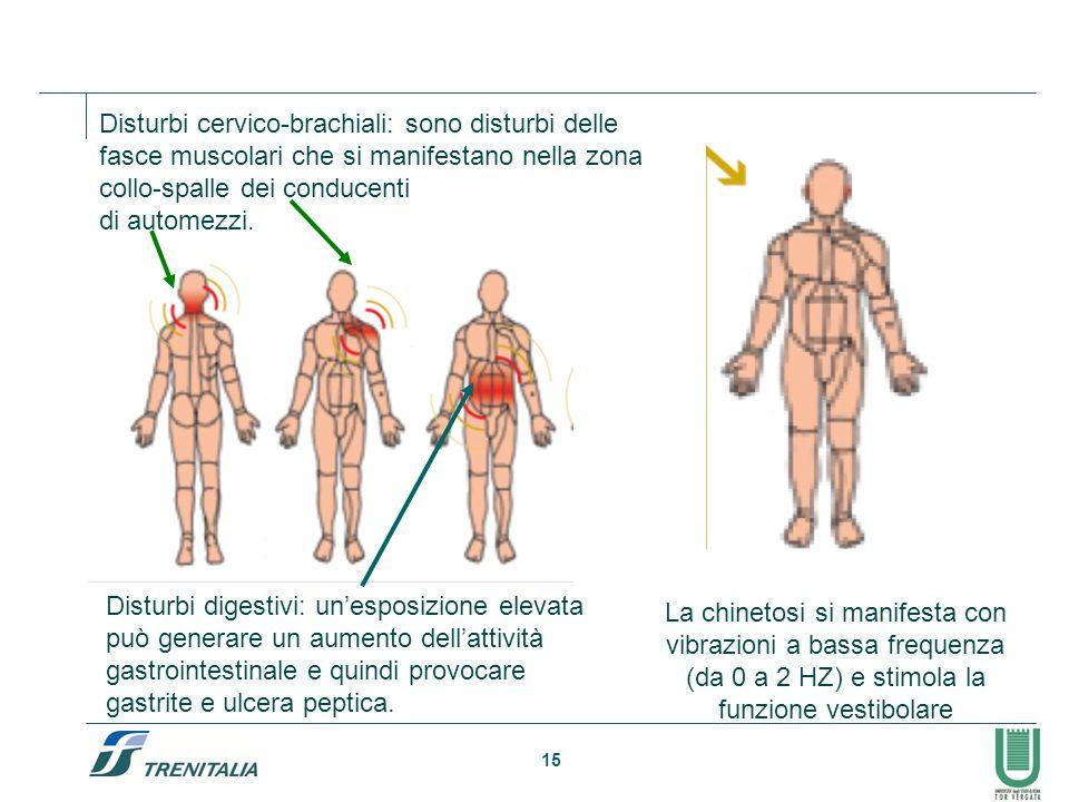 15 Disturbi cervico-brachiali: sono disturbi delle fasce muscolari che si manifestano nella zona collo-spalle dei conducenti di automezzi. Disturbi di