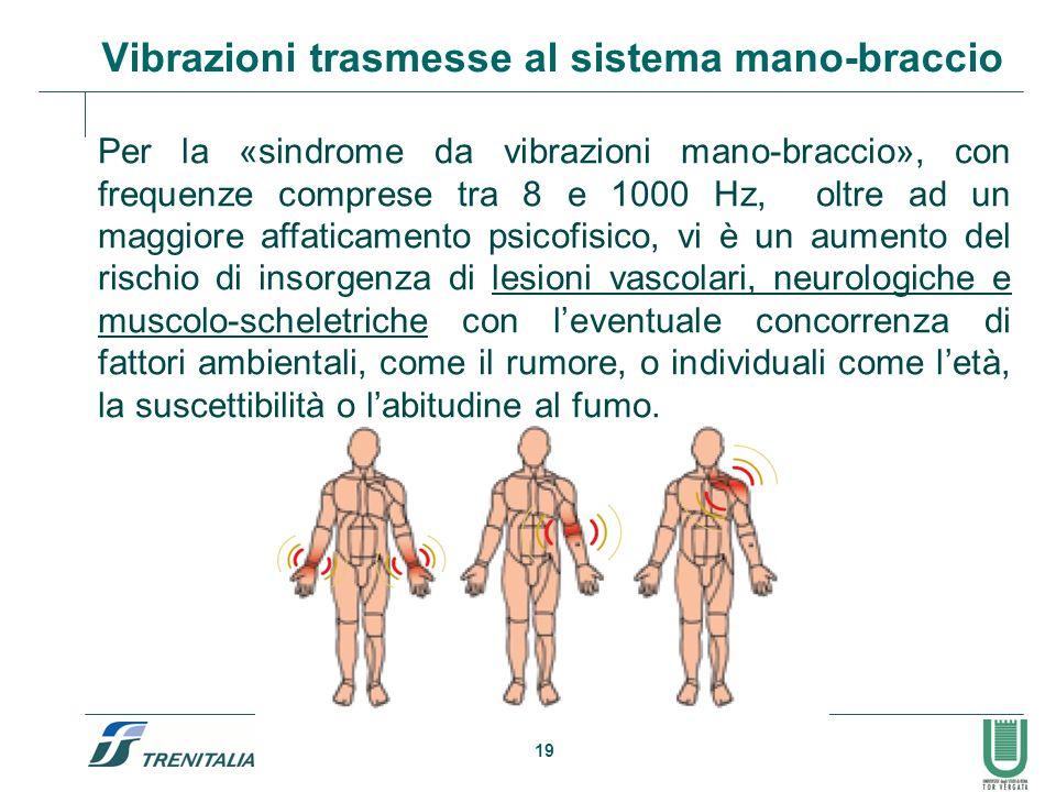 19 Vibrazioni trasmesse al sistema mano-braccio Per la «sindrome da vibrazioni mano-braccio», con frequenze comprese tra 8 e 1000 Hz, oltre ad un magg