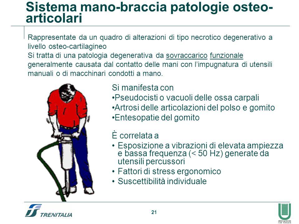21 Sistema mano-braccia patologie osteo- articolari È correlata a Esposizione a vibrazioni di elevata ampiezza e bassa frequenza (< 50 Hz) generate da