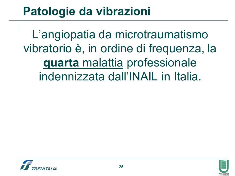 25 Patologie da vibrazioni Langiopatia da microtraumatismo vibratorio è, in ordine di frequenza, la quarta malattia professionale indennizzata dallINA