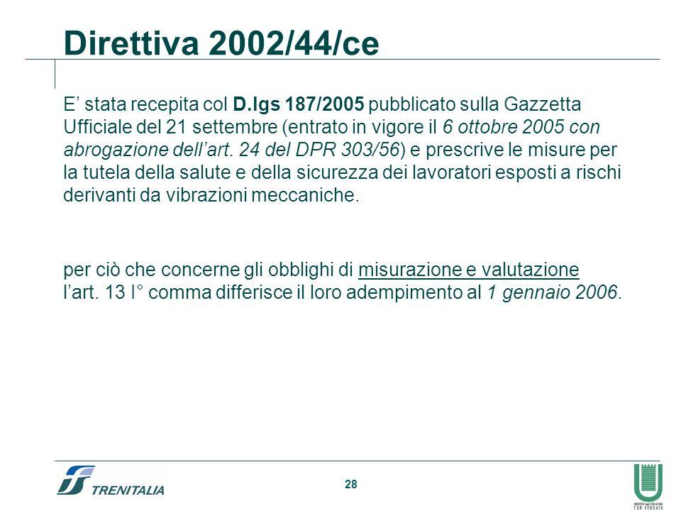 28 Direttiva 2002/44/ce E stata recepita col D.lgs 187/2005 pubblicato sulla Gazzetta Ufficiale del 21 settembre (entrato in vigore il 6 ottobre 2005