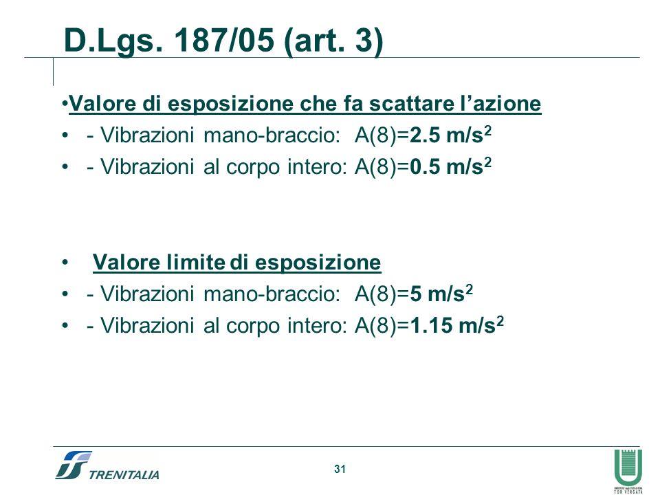 31 D.Lgs. 187/05 (art. 3) Valore di esposizione che fa scattare lazione - Vibrazioni mano-braccio: A(8)=2.5 m/s 2 - Vibrazioni al corpo intero: A(8)=0