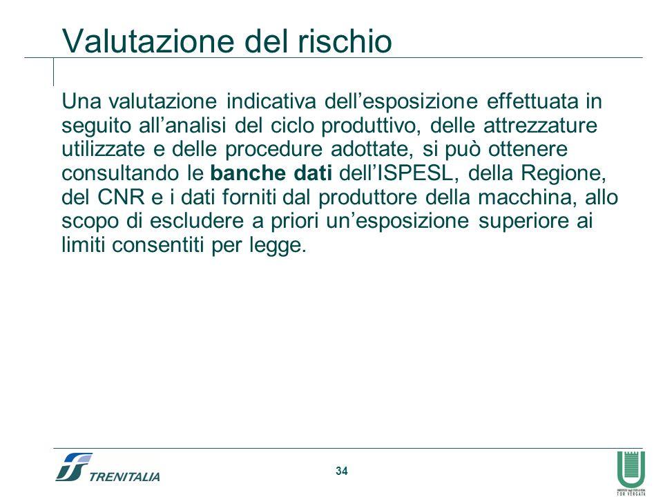 34 Valutazione del rischio Una valutazione indicativa dellesposizione effettuata in seguito allanalisi del ciclo produttivo, delle attrezzature utiliz