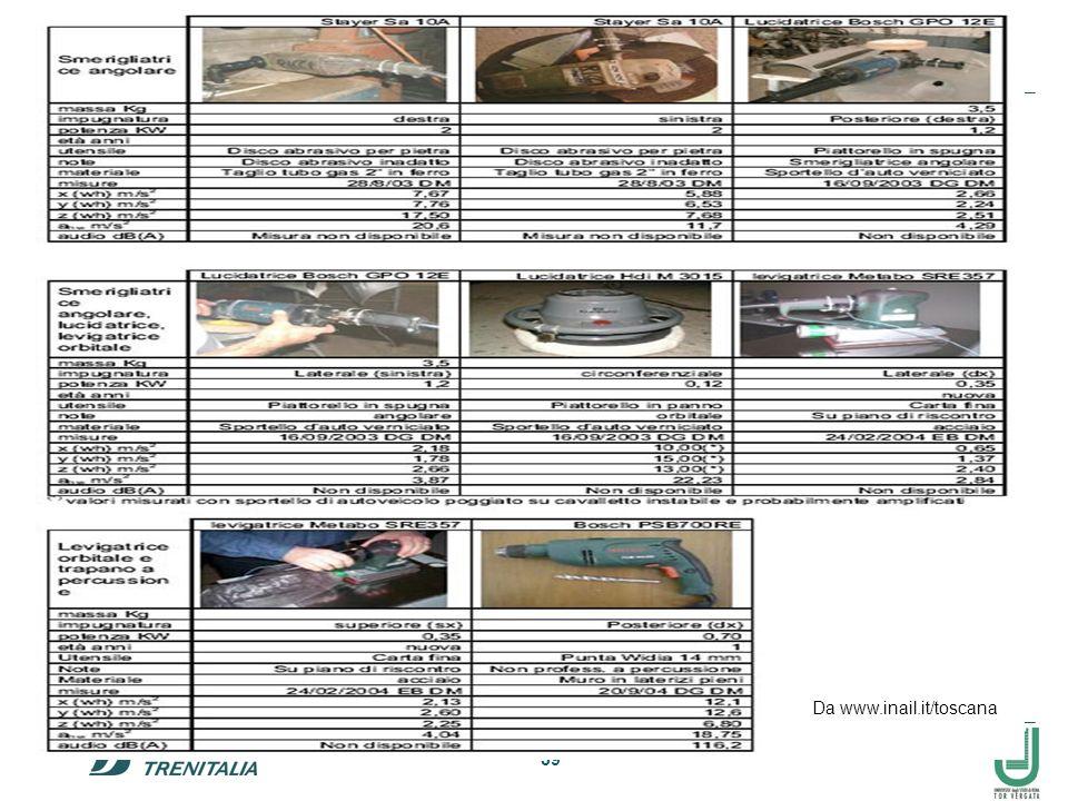 39 Da www.inail.it/toscana
