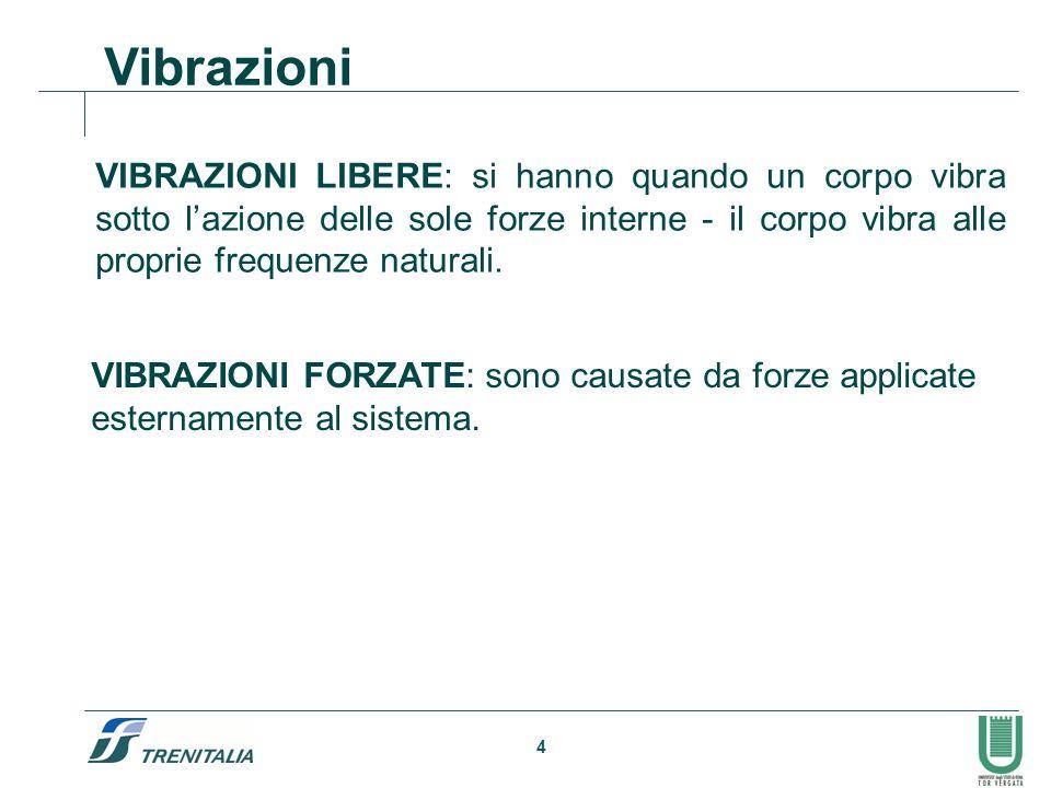 4 Vibrazioni VIBRAZIONI LIBERE: si hanno quando un corpo vibra sotto lazione delle sole forze interne - il corpo vibra alle proprie frequenze naturali