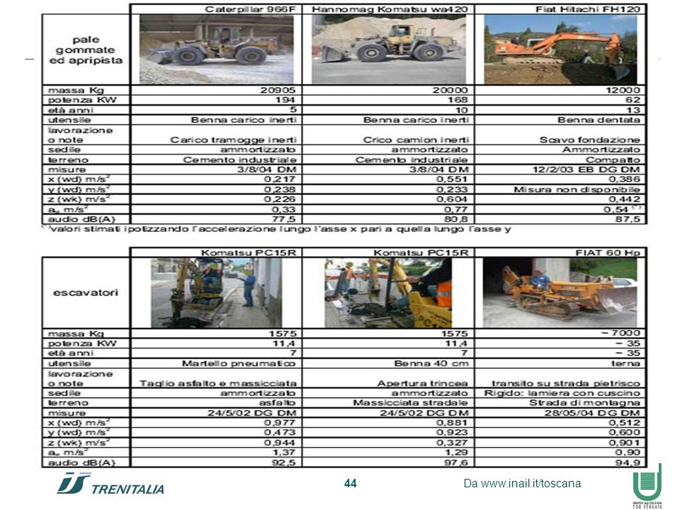 44 Da www.inail.it/toscana