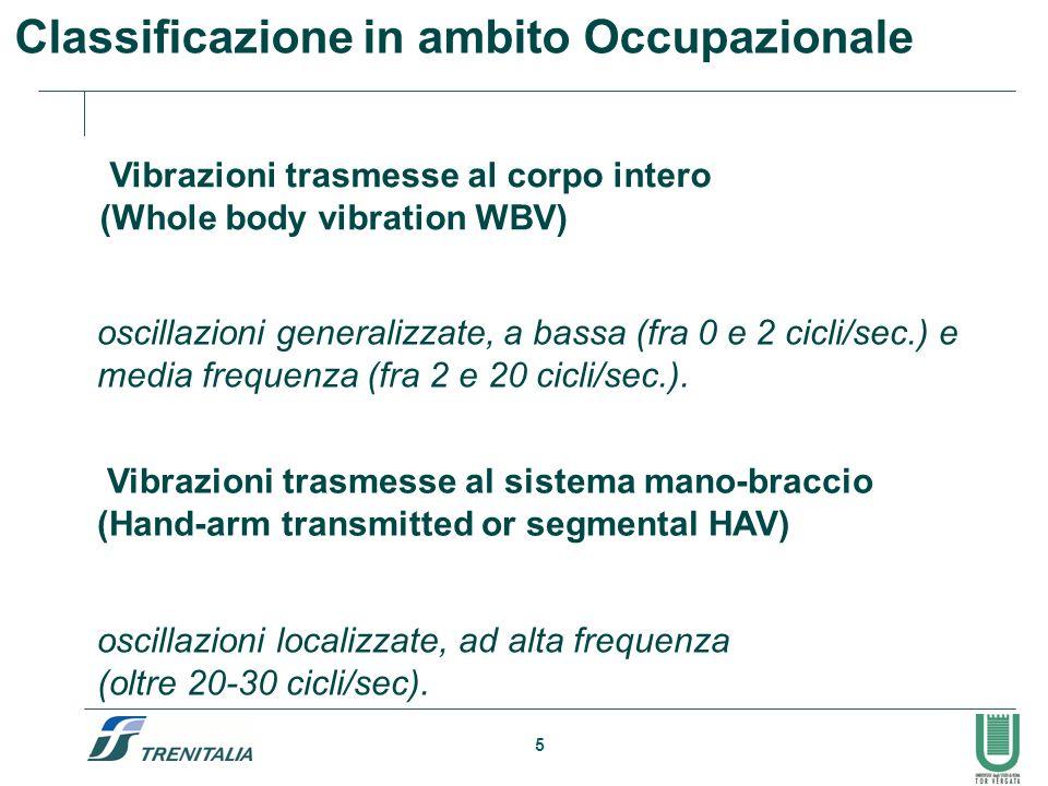 5 Classificazione in ambito Occupazionale Vibrazioni trasmesse al corpo intero (Whole body vibration WBV) Vibrazioni trasmesse al sistema mano-braccio