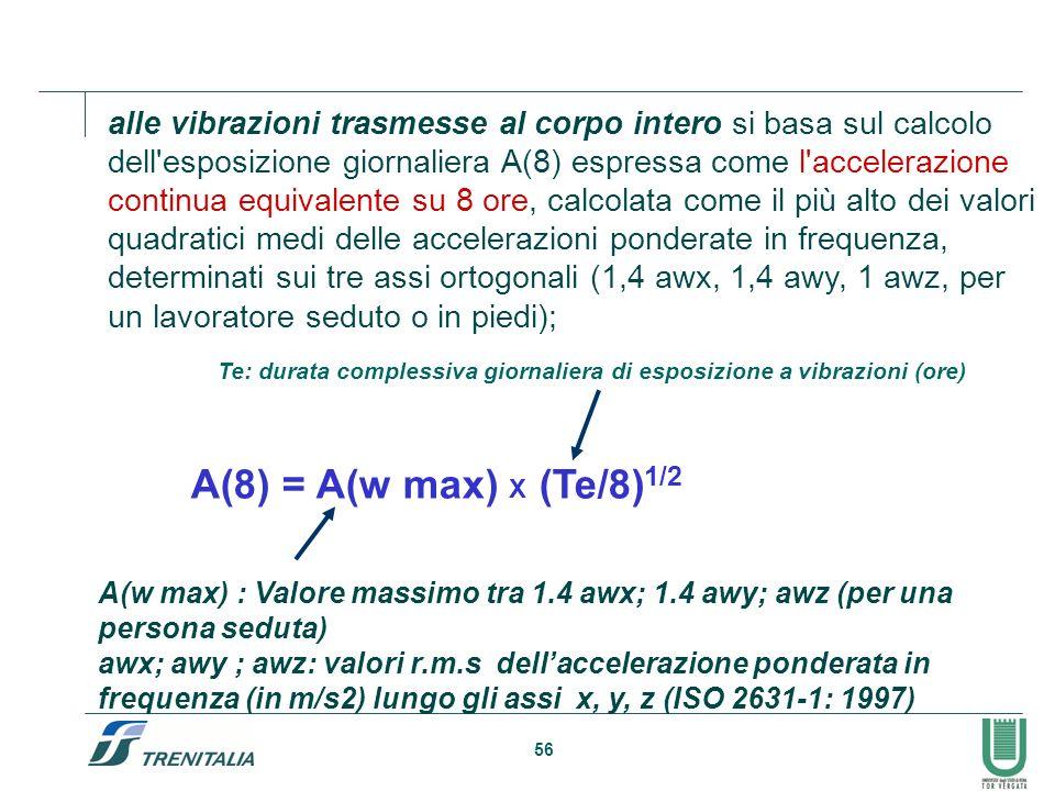 56 alle vibrazioni trasmesse al corpo intero si basa sul calcolo dell'esposizione giornaliera A(8) espressa come l'accelerazione continua equivalente