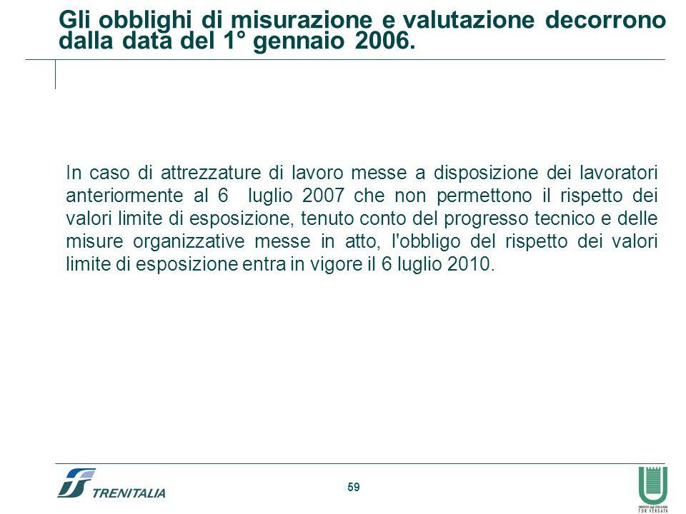 59 In caso di attrezzature di lavoro messe a disposizione dei lavoratori anteriormente al 6 luglio 2007 che non permettono il rispetto dei valori limi