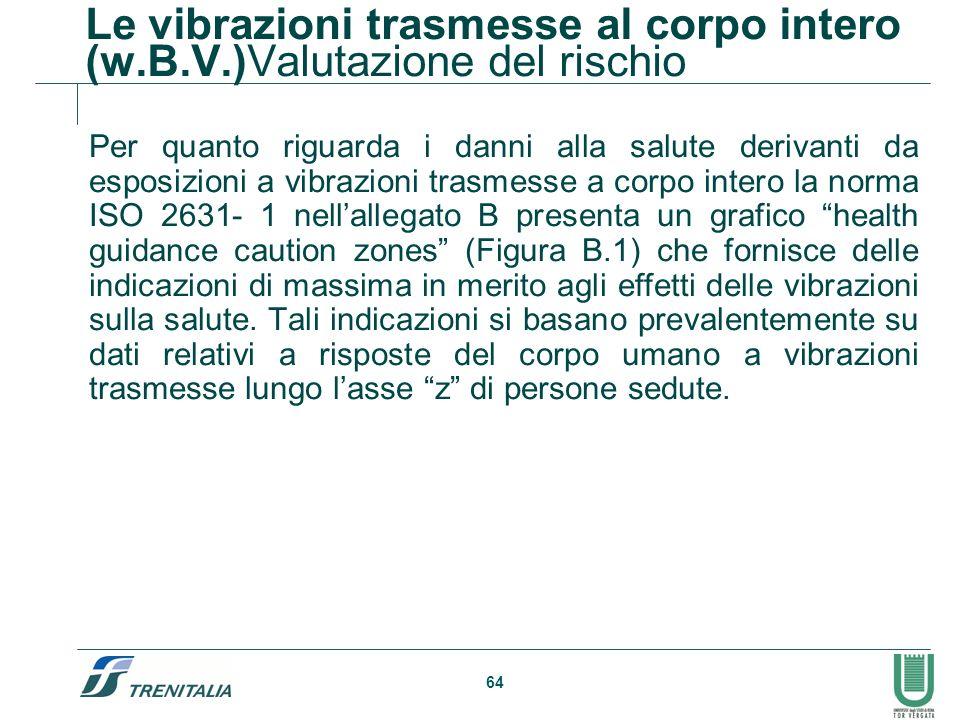 64 Le vibrazioni trasmesse al corpo intero (w.B.V.)Valutazione del rischio Per quanto riguarda i danni alla salute derivanti da esposizioni a vibrazio