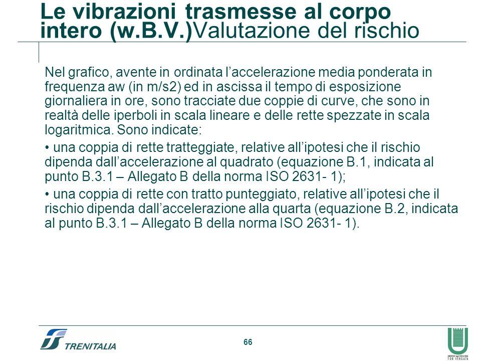66 Le vibrazioni trasmesse al corpo intero (w.B.V.)Valutazione del rischio Nel grafico, avente in ordinata laccelerazione media ponderata in frequenza