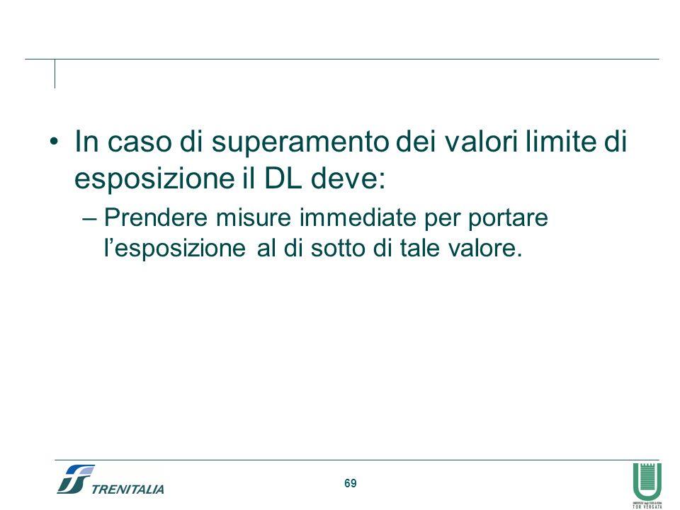 69 In caso di superamento dei valori limite di esposizione il DL deve: –Prendere misure immediate per portare lesposizione al di sotto di tale valore.