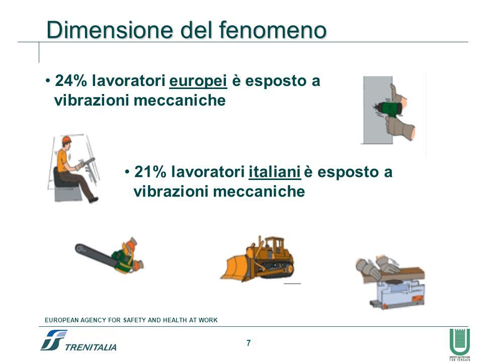 7 24% lavoratori europei è esposto a vibrazioni meccaniche 21% lavoratori italiani è esposto a vibrazioni meccaniche EUROPEAN AGENCY FOR SAFETY AND HE