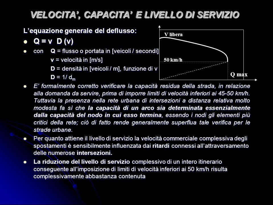 VELOCITA, CAPACITA E LIVELLO DI SERVIZIO Lequazione generale del deflusso: Q = v D (v) Q = v D (v) con Q = flusso o portata in [veicoli / secondi] con