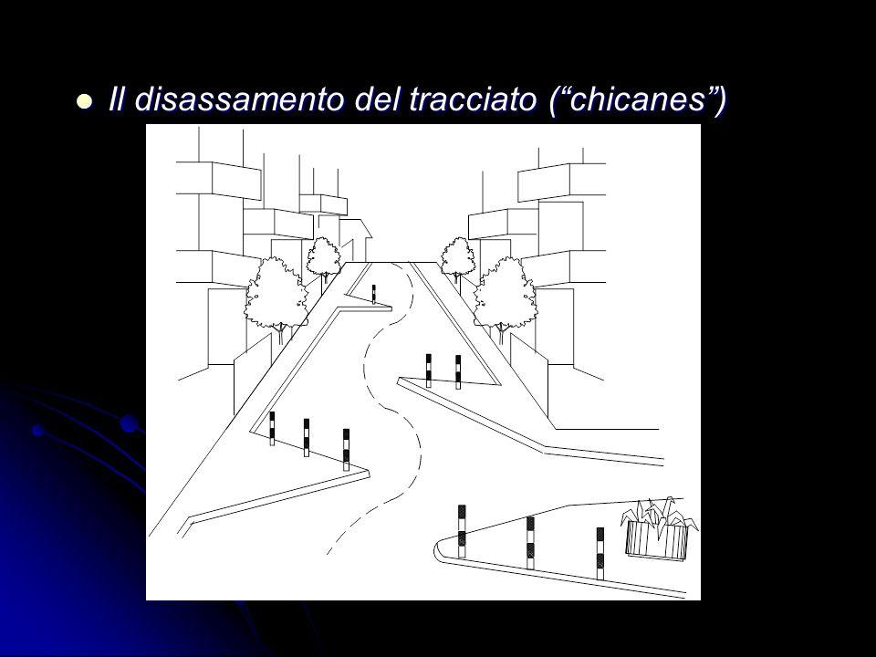 Il disassamento del tracciato (chicanes) Il disassamento del tracciato (chicanes)