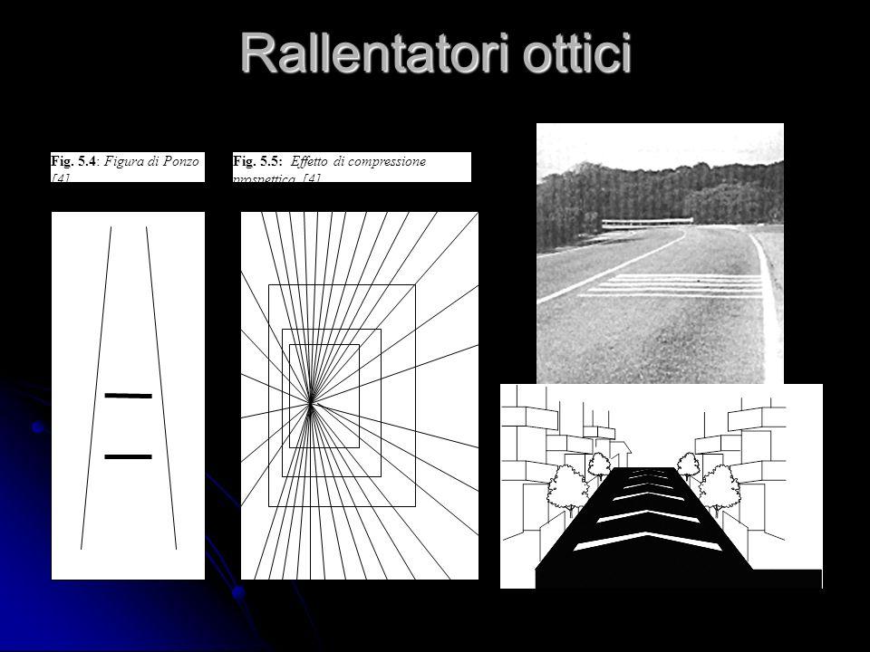 Rallentatori ottici Fig. 5.4: Figura di Ponzo [4] Fig. 5.5: Effetto di compressione prospettica [4]