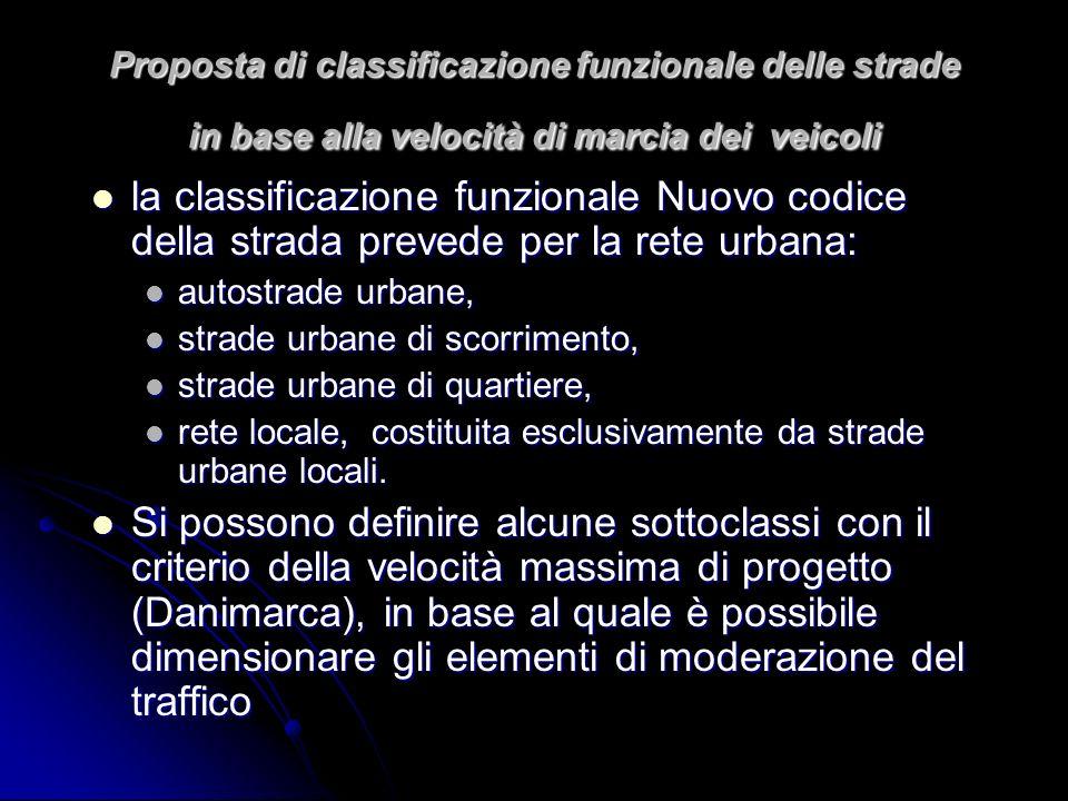 Proposta di classificazione funzionale delle strade in base alla velocità di marcia dei veicoli la classificazione funzionale Nuovo codice della strad