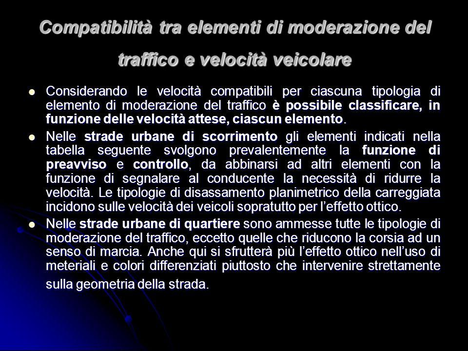 Compatibilità tra elementi di moderazione del traffico e velocità veicolare Considerando le velocità compatibili per ciascuna tipologia di elemento di