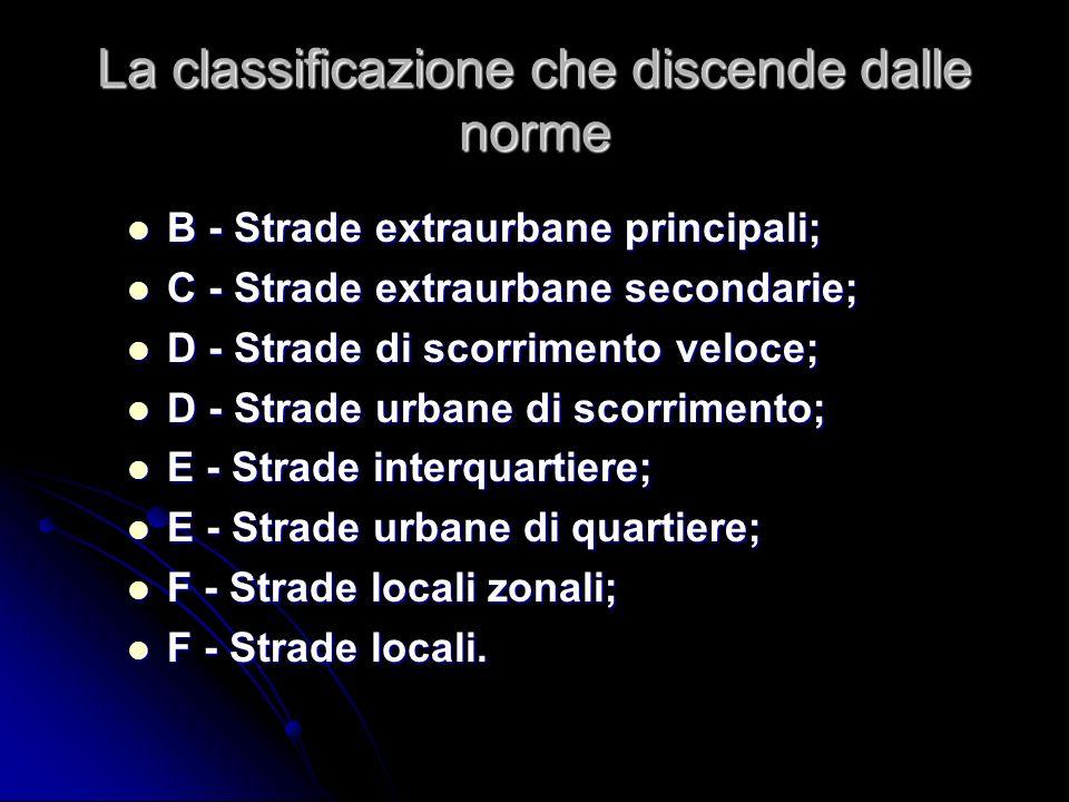La classificazione che discende dalle norme B - Strade extraurbane principali; B - Strade extraurbane principali; C - Strade extraurbane secondarie; C
