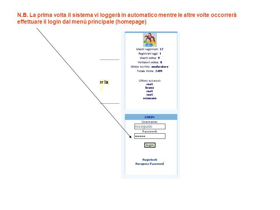 N.B. Effettuare il login dal menù principale (homepage)