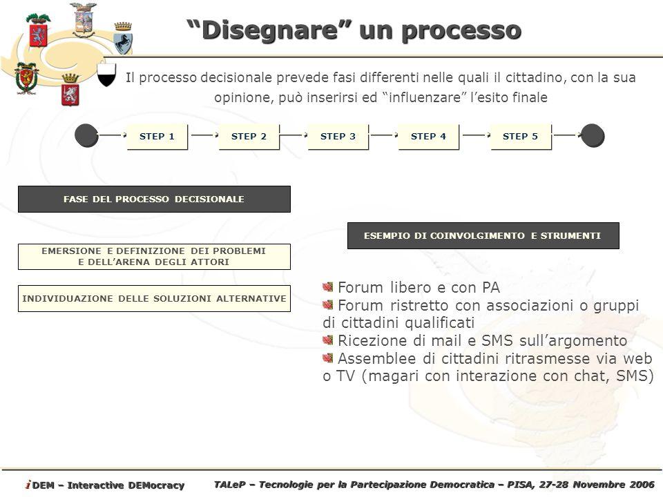 TALeP – Tecnologie per la Partecipazione Democratica – PISA, 27-28 Novembre 2006 i DEM – Interactive DEMocracy Disegnare un processo STEP 1 Il processo decisionale prevede fasi differenti nelle quali il cittadino, con la sua opinione, può inserirsi ed influenzare lesito finale STEP 2 STEP 3 STEP 4 STEP 5 EMERSIONE E DEFINIZIONE DEI PROBLEMI E DELLARENA DEGLI ATTORI FASE DEL PROCESSO DECISIONALE ESEMPIO DI COINVOLGIMENTO E STRUMENTI Forum libero e con PA Forum ristretto con associazioni o gruppi di cittadini qualificati Ricezione di mail e SMS sullargomento Assemblee di cittadini ritrasmesse via web o TV (magari con interazione con chat, SMS) INDIVIDUAZIONE DELLE SOLUZIONI ALTERNATIVE