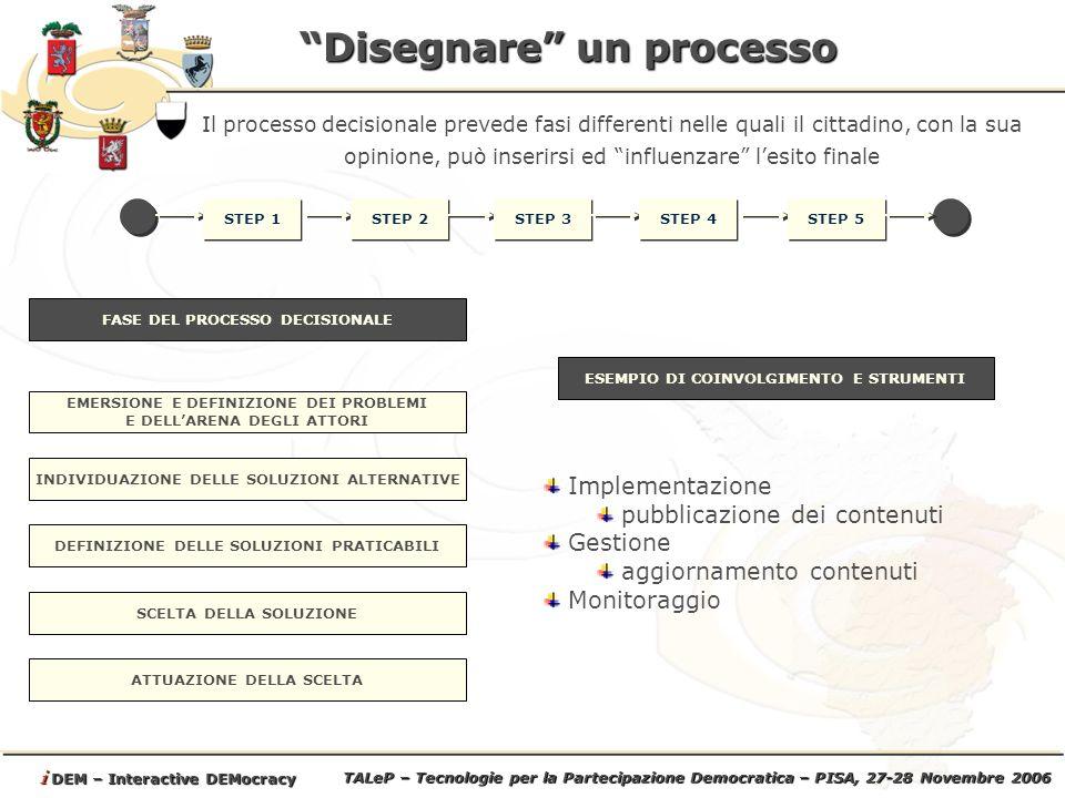 TALeP – Tecnologie per la Partecipazione Democratica – PISA, 27-28 Novembre 2006 i DEM – Interactive DEMocracy Disegnare un processo STEP 1 Il processo decisionale prevede fasi differenti nelle quali il cittadino, con la sua opinione, può inserirsi ed influenzare lesito finale STEP 2 STEP 3 STEP 4 STEP 5 EMERSIONE E DEFINIZIONE DEI PROBLEMI E DELLARENA DEGLI ATTORI FASE DEL PROCESSO DECISIONALE ESEMPIO DI COINVOLGIMENTO E STRUMENTI INDIVIDUAZIONE DELLE SOLUZIONI ALTERNATIVE DEFINIZIONE DELLE SOLUZIONI PRATICABILI SCELTA DELLA SOLUZIONE ATTUAZIONE DELLA SCELTA Implementazione pubblicazione dei contenuti Gestione aggiornamento contenuti Monitoraggio