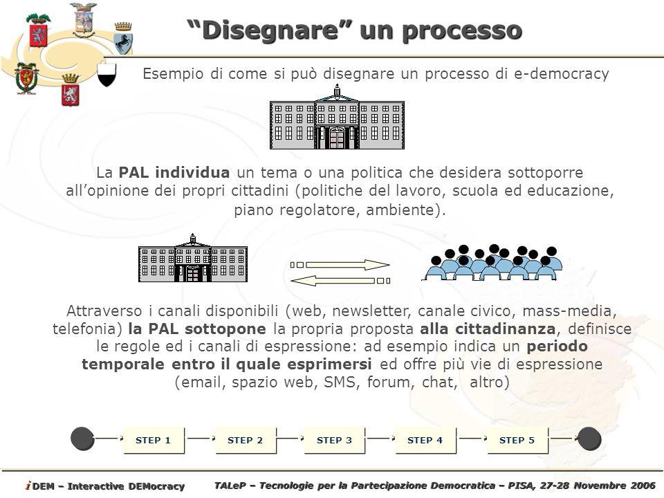 TALeP – Tecnologie per la Partecipazione Democratica – PISA, 27-28 Novembre 2006 i DEM – Interactive DEMocracy Disegnare un processo Esempio di come si può disegnare un processo di e-democracy STEP 1 STEP 2 STEP 2 STEP 3 STEP 4 STEP 5 La PAL individua un tema o una politica che desidera sottoporre allopinione dei propri cittadini (politiche del lavoro, scuola ed educazione, piano regolatore, ambiente).