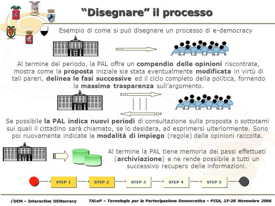 TALeP – Tecnologie per la Partecipazione Democratica – PISA, 27-28 Novembre 2006 i DEM – Interactive DEMocracy Disegnare il processo Esempio di come si può disegnare un processo di e-democracy STEP 1 STEP 2 STEP 3 STEP 4 STEP 5 Al termine del periodo, la PAL offre un compendio delle opinioni riscontrate, mostra come la proposta iniziale sia stata eventualmente modificata in virtù di tali pareri, delinea le fasi successive ed il ciclo completo della politica, fornendo la massima trasparenza sullargomento.
