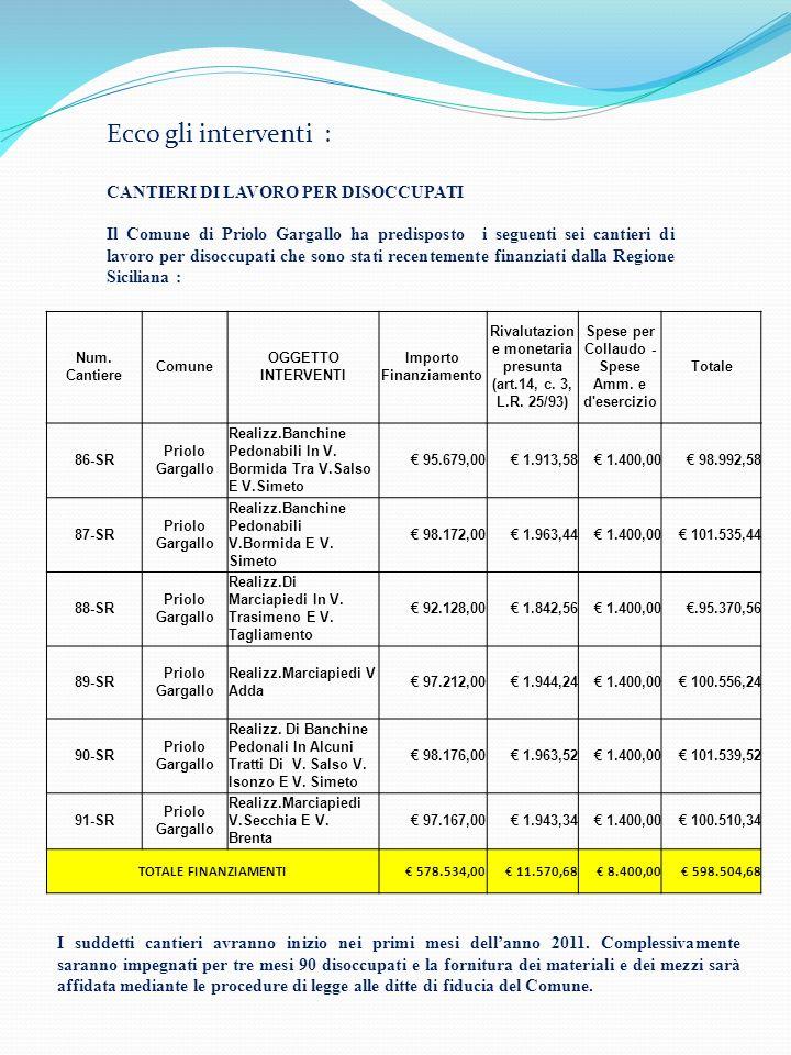 Ecco gli interventi : CANTIERI DI LAVORO PER DISOCCUPATI Il Comune di Priolo Gargallo ha predisposto i seguenti sei cantieri di lavoro per disoccupati