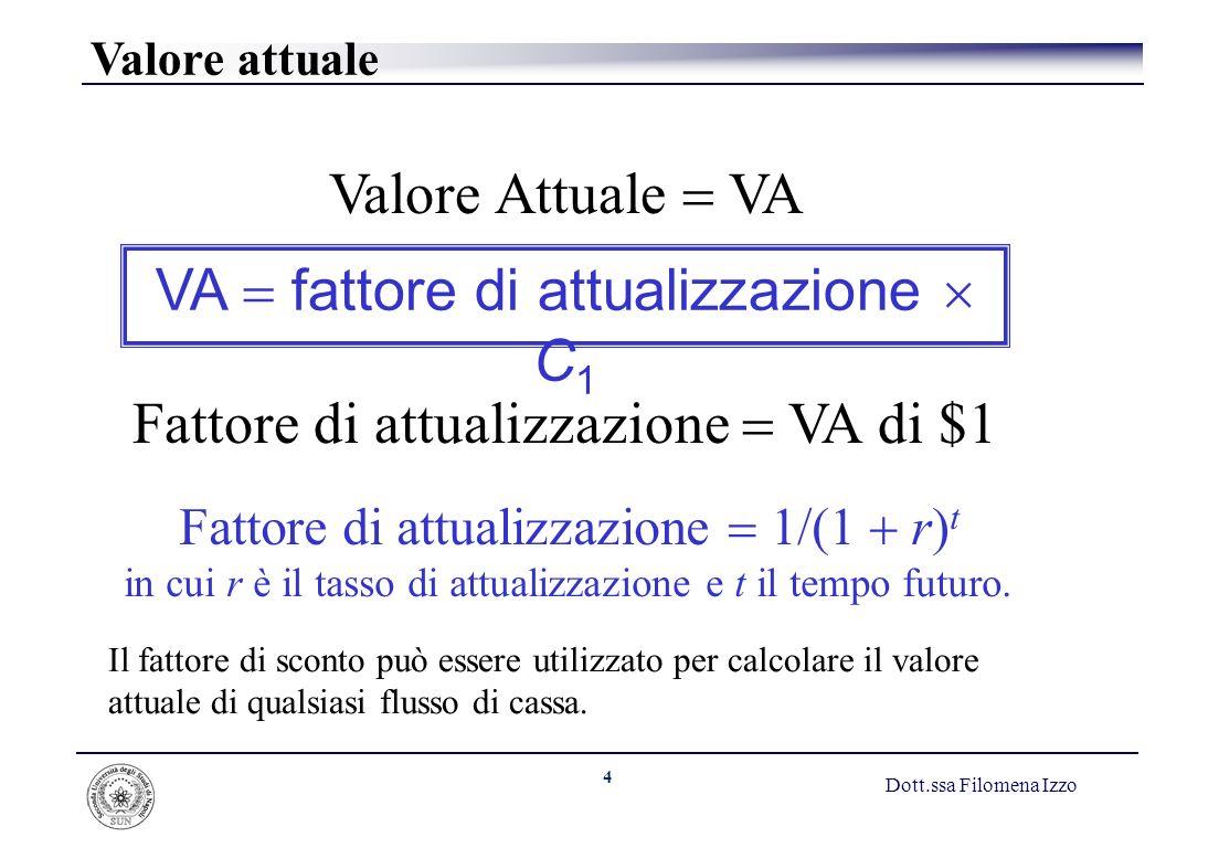 4 Dott.ssa Filomena Izzo Valore Attuale VA Fattore di attualizzazione VA di $1 VA fattore di attualizzazione C 1 Fattore di attualizzazione 1 (1 r) t