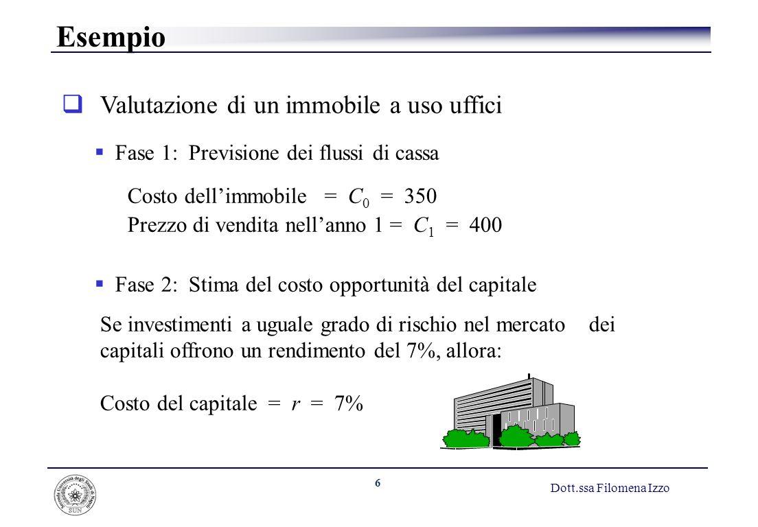 6 Dott.ssa Filomena Izzo Esempio Valutazione di un immobile a uso uffici Fase 1: Previsione dei flussi di cassa Costo dellimmobile = C 0 = 350 Prezzo
