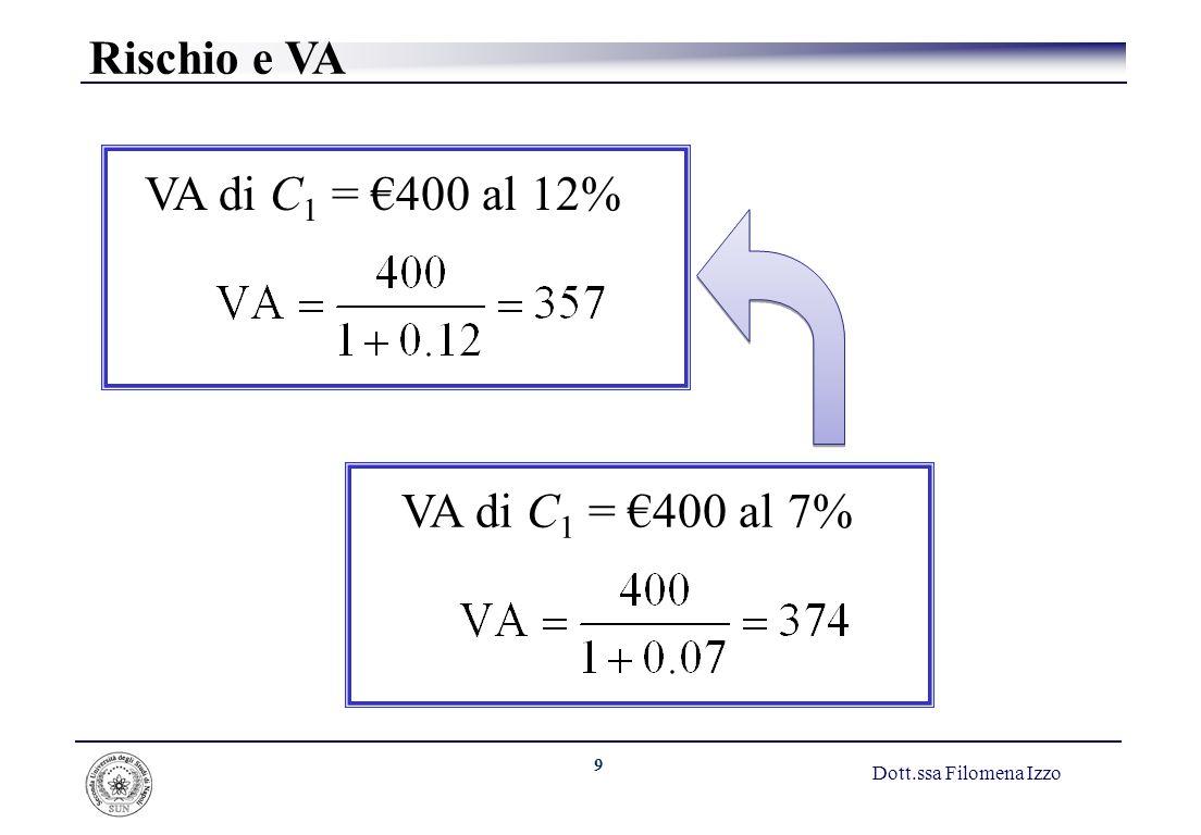 10 Dott.ssa Filomena Izzo Regola del tasso di rendimento Accettare investimenti che offrono un tasso di rendimento maggiore del loro costo opportunità del capitale.