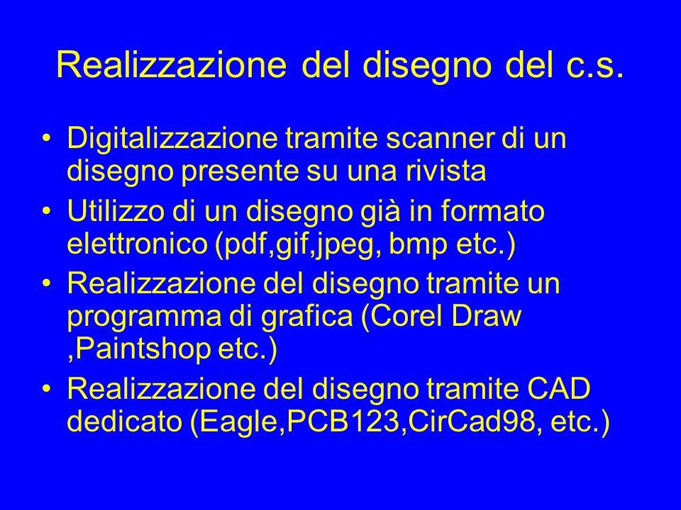 Realizzazione del disegno del c.s. Digitalizzazione tramite scanner di un disegno presente su una rivista Utilizzo di un disegno già in formato elettr