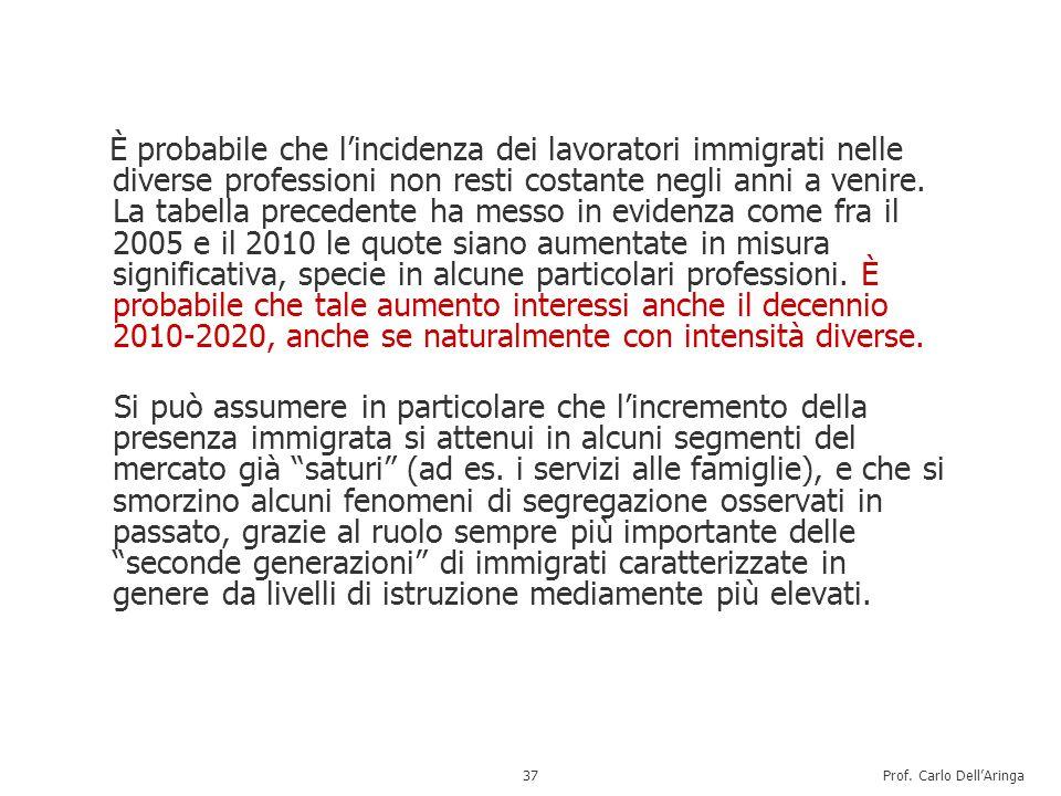 Prof. Carlo DellAringa38