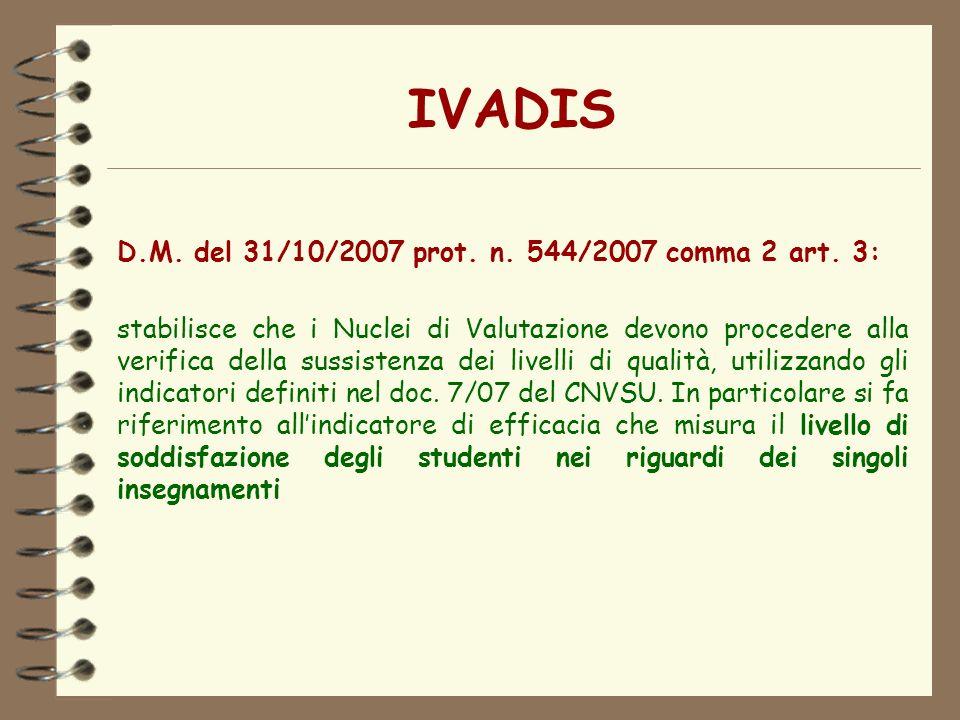 IVADIS D.M. del 31/10/2007 prot. n. 544/2007 comma 2 art. 3: stabilisce che i Nuclei di Valutazione devono procedere alla verifica della sussistenza d