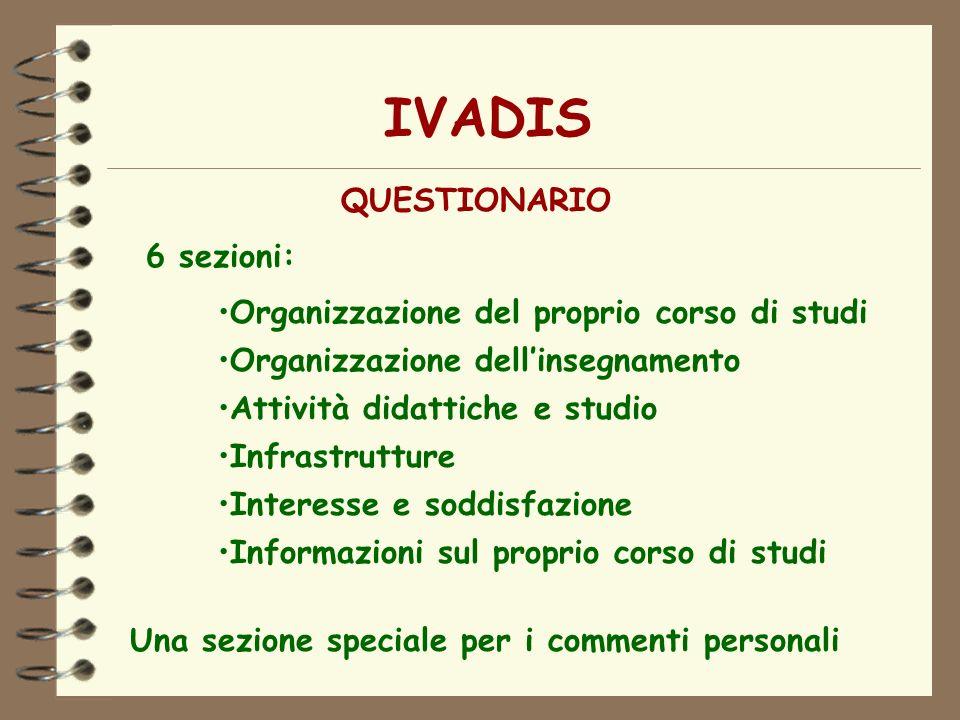 QUESTIONARIO Interesse e soddisfazione Una sezione speciale per i commenti personali 6 sezioni: Organizzazione del proprio corso di studi Organizzazio