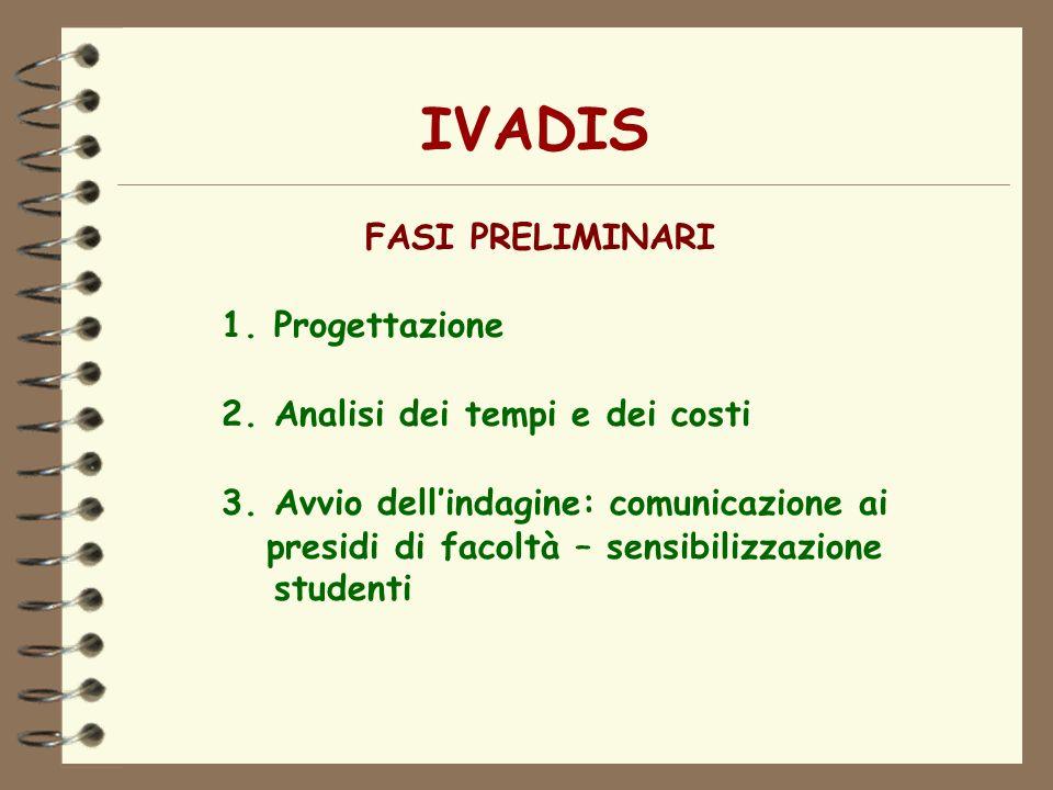 IVADIS FASI PRELIMINARI 1.Progettazione 2.Analisi dei tempi e dei costi 3.Avvio dellindagine: comunicazione ai presidi di facoltà – sensibilizzazione