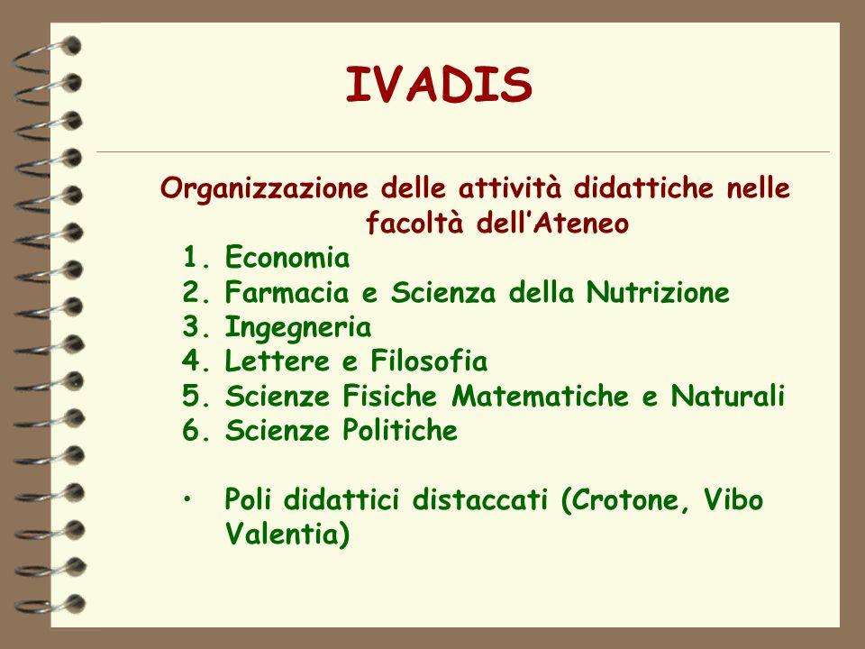 Organizzazione delle attività didattiche nelle facoltà dellAteneo 1.Economia 2.Farmacia e Scienza della Nutrizione 3.Ingegneria 4.Lettere e Filosofia