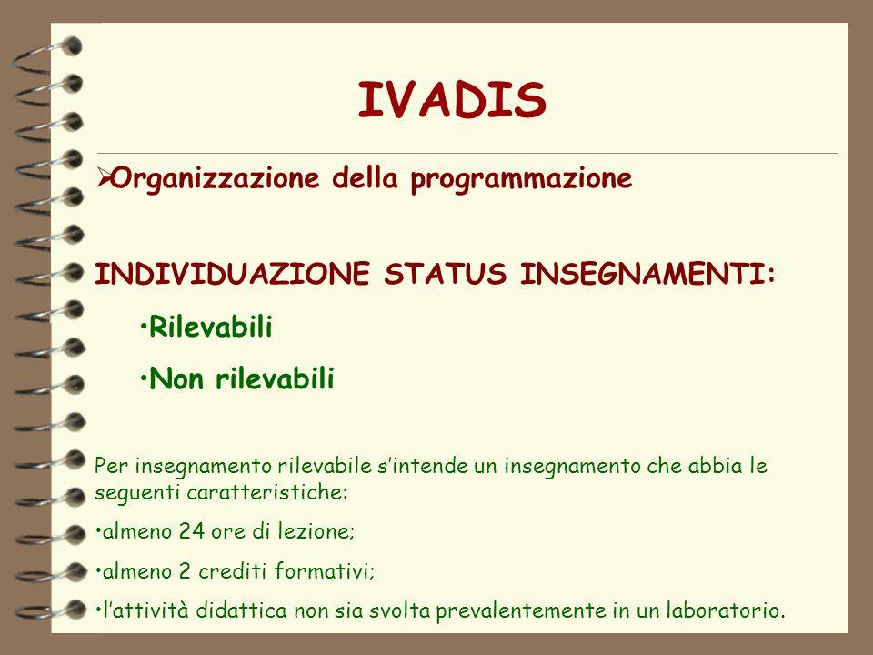 IVADIS Organizzazione della programmazione INDIVIDUAZIONE STATUS INSEGNAMENTI: Rilevabili Non rilevabili Per insegnamento rilevabile sintende un inseg