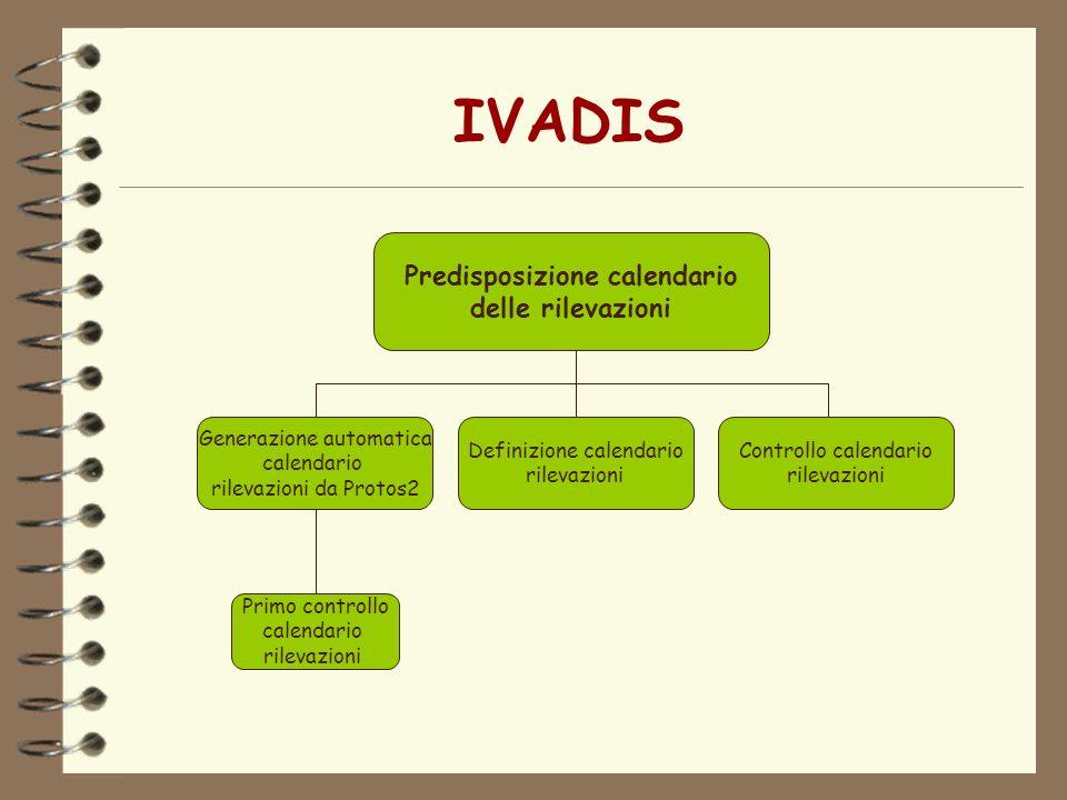 IVADIS Predisposizione calendario delle rilevazioni Generazione automatica calendario rilevazioni da Protos2 Definizione calendario rilevazioni Contro