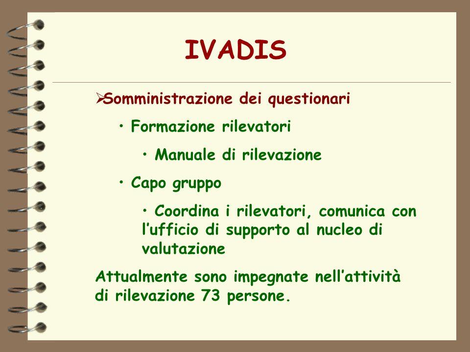 IVADIS Somministrazione dei questionari Formazione rilevatori Manuale di rilevazione Capo gruppo Coordina i rilevatori, comunica con lufficio di suppo
