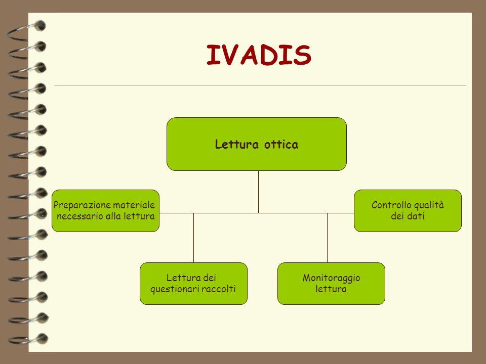 IVADIS Lettura ottica Preparazione materiale necessario alla lettura Lettura dei questionari raccolti Monitoraggio lettura Controllo qualità dei dati