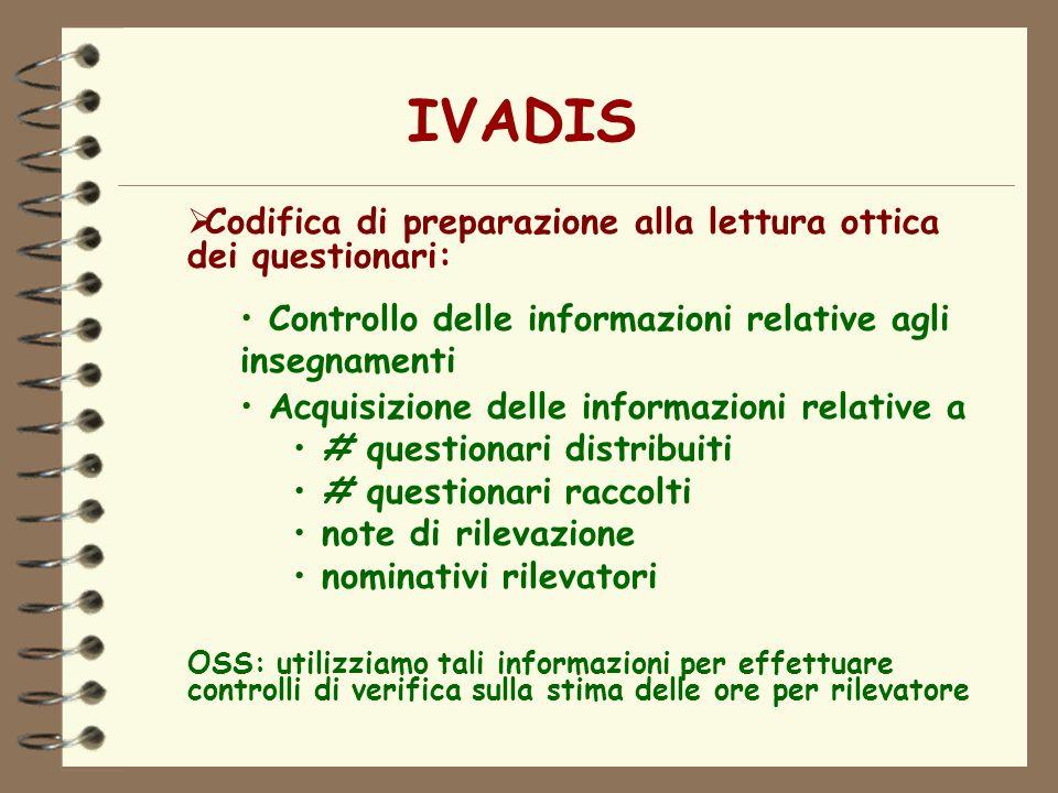 IVADIS Codifica di preparazione alla lettura ottica dei questionari: Controllo delle informazioni relative agli insegnamenti Acquisizione delle inform