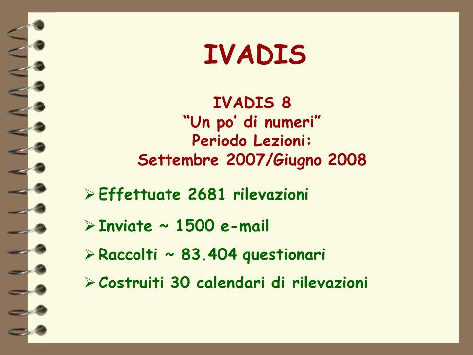 IVADIS IVADIS 8 Un po di numeri Periodo Lezioni: Settembre 2007/Giugno 2008 Effettuate 2681 rilevazioni Inviate ~ 1500 e-mail Raccolti ~ 83.404 questi
