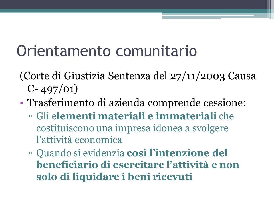 Orientamento comunitario (Corte di Giustizia Sentenza del 27/11/2003 Causa C- 497/01) Trasferimento di azienda comprende cessione: Gli elementi materi