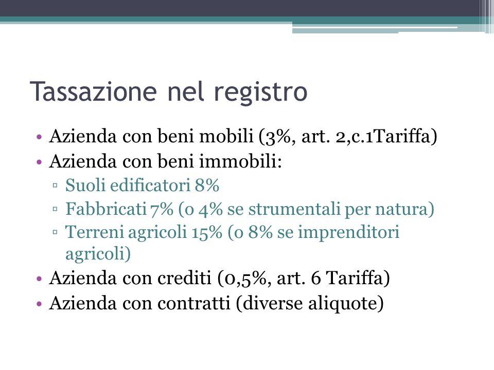 Tassazione nel registro Azienda con beni mobili (3%, art. 2,c.1Tariffa) Azienda con beni immobili: Suoli edificatori 8% Fabbricati 7% (o 4% se strumen