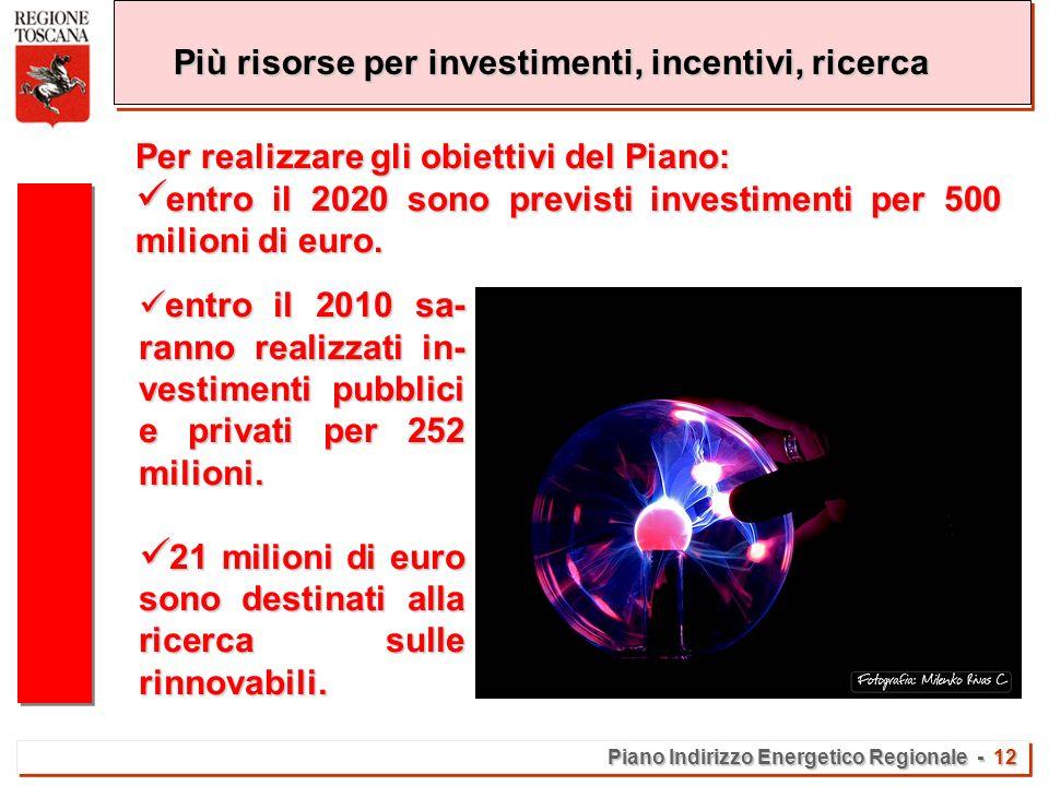 Piano Indirizzo Energetico Regionale - 12 Più risorse per investimenti, incentivi, ricerca Per realizzare gli obiettivi del Piano: entro il 2020 sono previsti investimenti per 500 milioni di euro.