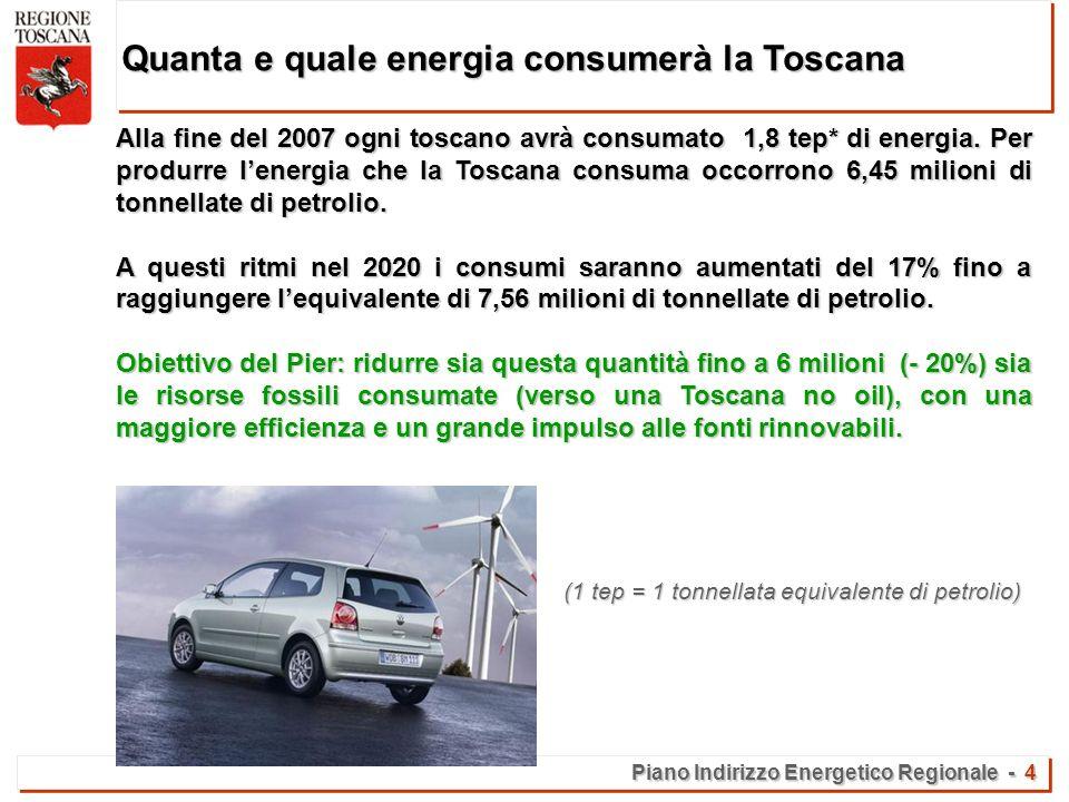 Piano Indirizzo Energetico Regionale - 4 Quanta e quale energia consumerà la Toscana Alla fine del 2007 ogni toscano avrà consumato 1,8 tep* di energia.