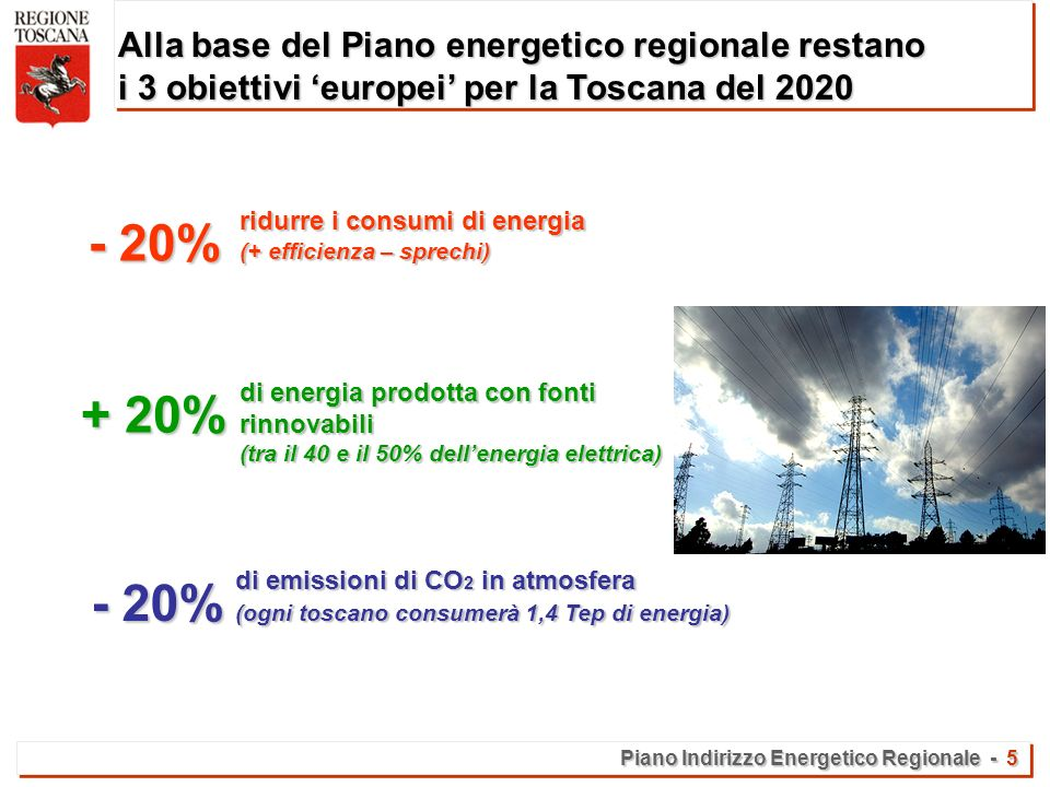Piano Indirizzo Energetico Regionale - 5 ridurre i consumi di energia (+ efficienza – sprechi) di emissioni di CO 2 in atmosfera (ogni toscano consumerà 1,4 Tep di energia) di energia prodotta con fonti rinnovabili (tra il 40 e il 50% dellenergia elettrica) Alla base del Piano energetico regionale restano i 3 obiettivi europei per la Toscana del 2020 - 20% + 20% - 20%