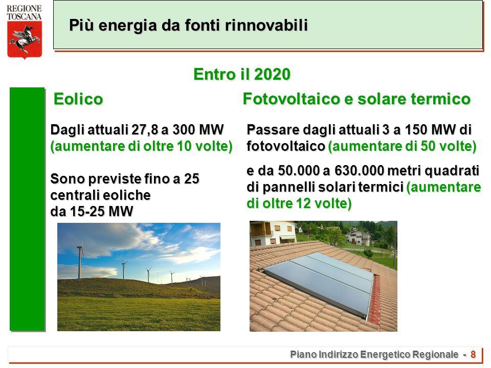 Piano Indirizzo Energetico Regionale - 8 Più energia da fonti rinnovabili Dagli attuali 27,8 a 300 MW (aumentare di oltre 10 volte) Sono previste fino a 25 centrali eoliche da 15-25 MW Eolico Fotovoltaico e solare termico Passare dagli attuali 3 a 150 MW di fotovoltaico (aumentare di 50 volte) e da 50.000 a 630.000 metri quadrati di pannelli solari termici (aumentare di oltre 12 volte) Entro il 2020